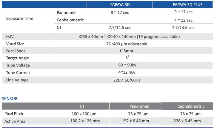 Tomograf PAPAYA CT dane techniczne i instalacja