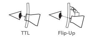 TTL vs flip-up