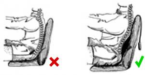 Ergonomiczne poduszki na fotel LORDOSIT BQE