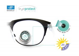 EYE PROTECT SYSTEM™ - ochrona siatkówki w lupach ExamVision
